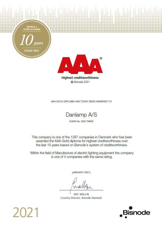 AAA Kreditbewertung
